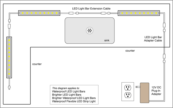 88light how do i install led under cabinet lights on one power source with gaps between the cabinets wiring led lighting53 lighting