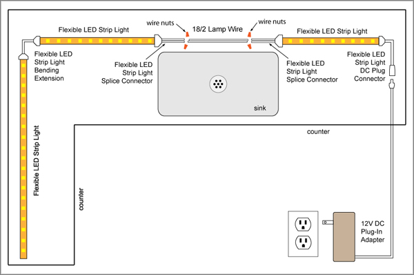 88Light   How Do I Install LED Under Cabinet Lights On One Power Source  With Gaps Between The Cabinets?