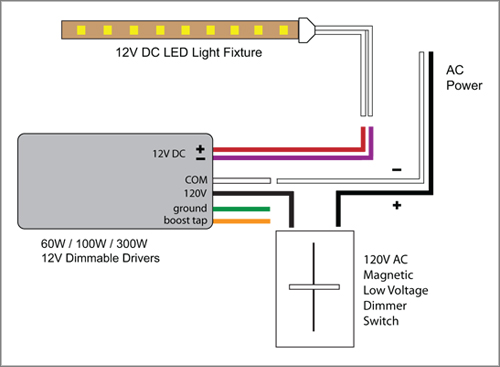 accu drive led dimmer switch wiring diagram wire data schema u2022 rh lemise co