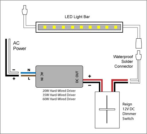 88light how do you dim led lights