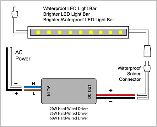 wiring diagram for led driver 3 way dimmer switch wiring diagram for led 88light - 12v driver wiring diagrams: 20w-60w