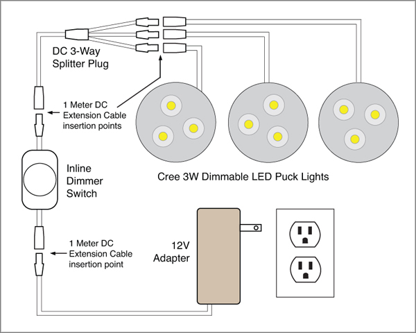Marvelous Wiring Diagram For Led Downlights Basic Electronics Wiring Diagram Wiring 101 Akebwellnesstrialsorg
