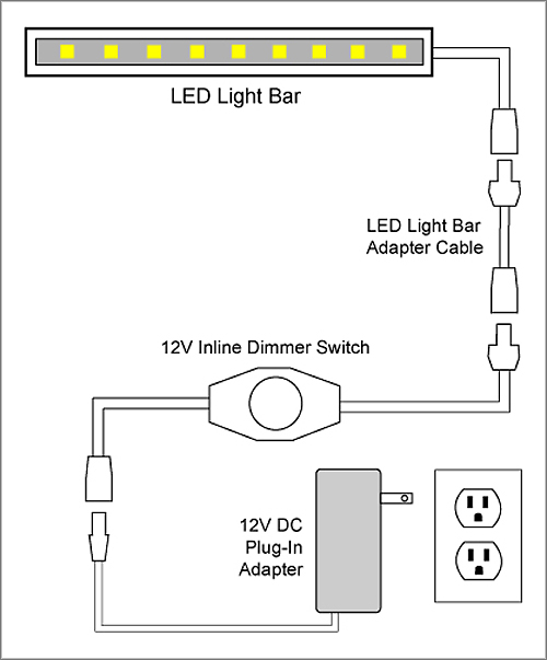 88light 12v inline dimmer switch to adapter and driver wiring diagrams rh 88light com
