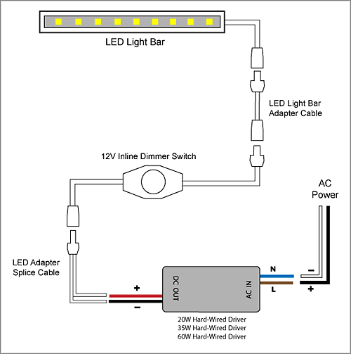 wiring diagram for led dimmer the wiring diagram 12v light switch wiring diagram capeing wiring diagram