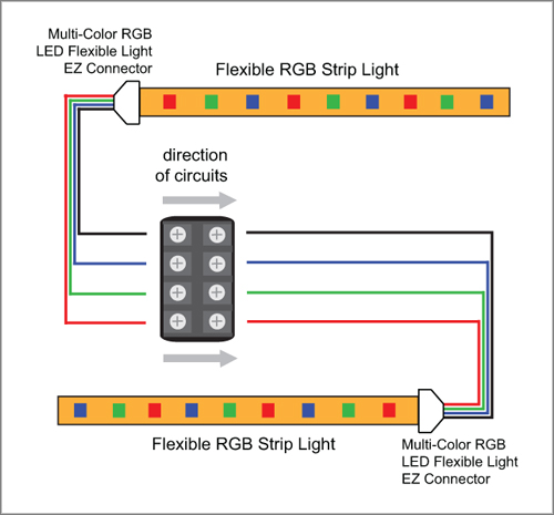hwire2 jpg rgb led strip wiring diagram wiring diagram and hernes 500 x 465