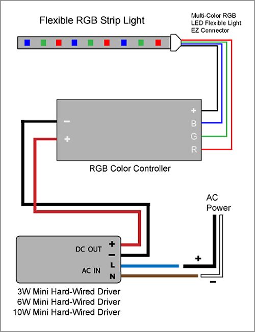 88light - flexible rgb led strip light to color controller ... 3 way switch wiring diagram for led wiring diagram for led driver #6