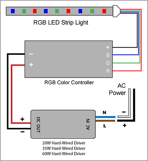 88light rgb led light to color controller to adapter and driver