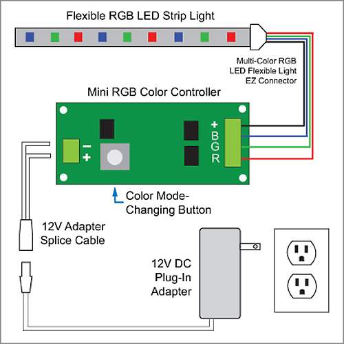wiring diagram for led light strip the wiring diagram 88light color changing led strip light kit wiring diagrams wiring diagram