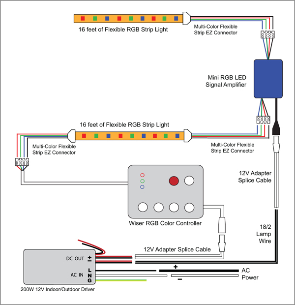 Led Lifier Wiring Diagram - DIY Wiring Diagrams •