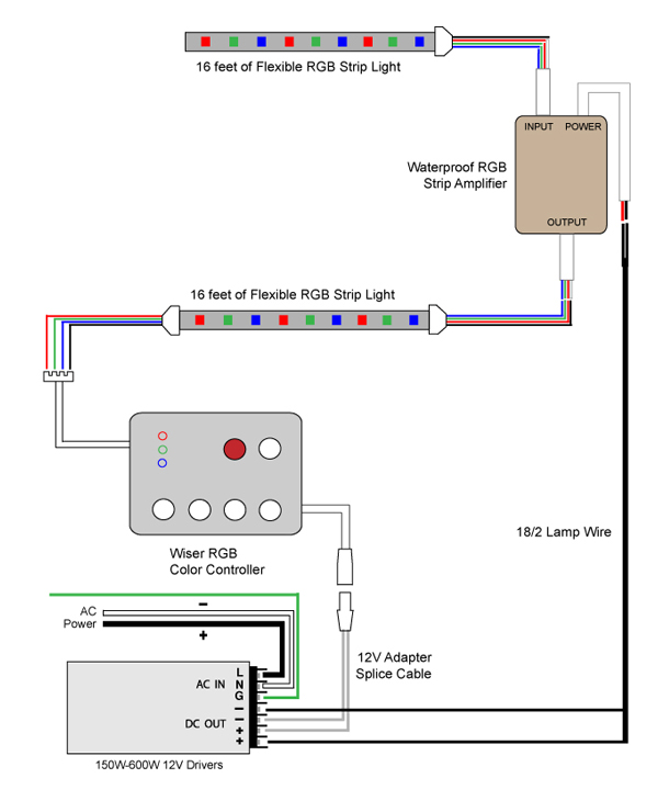 Rgb Amplifier Wiring Diagram : Light waterproof rgb strip amplifier wiring diagram
