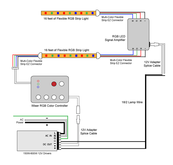 RGB LED Signal Amplifier wiring diagrams