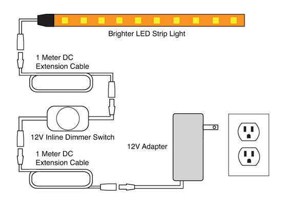 88Light LED Strip Light Kit wiring diagrams