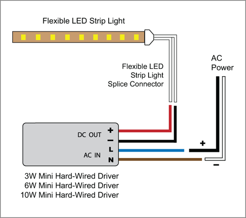 motorcycle led strip wiring diagram 88light - flexible led strip light to driver and adapter ...