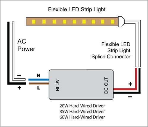 wiring diagram for led driver 88light - flexible led strip light to driver and adapter ... apm quad wiring diagram for led #3