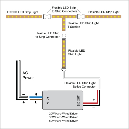 Led Strip Light Wiring Diagram