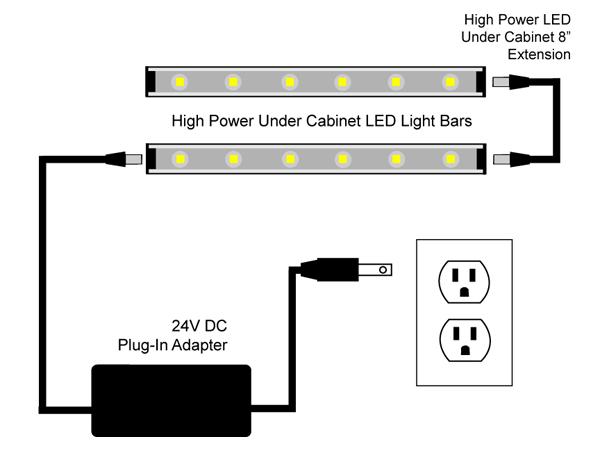 88light high power under cabinet led light bar and kit diagrams high power under cabinet led light bar and kit diagrams asfbconference2016 Choice Image