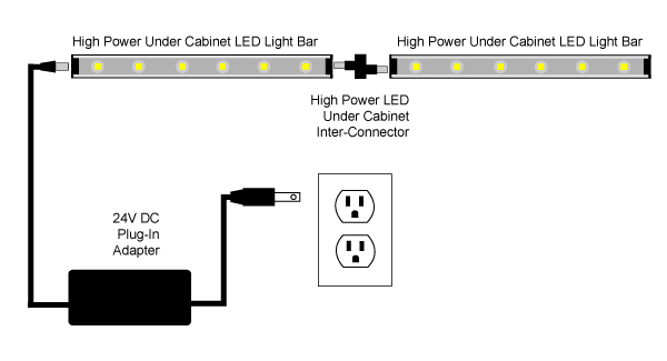 88Light   High Power Under Cabinet LED Light Bar And Kit Diagrams