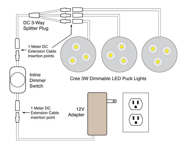 under_cabinet_3a 88light cree 3 watt dimmable led puck light wiring diagrams how to wire under cabinet lighting diagram at bayanpartner.co