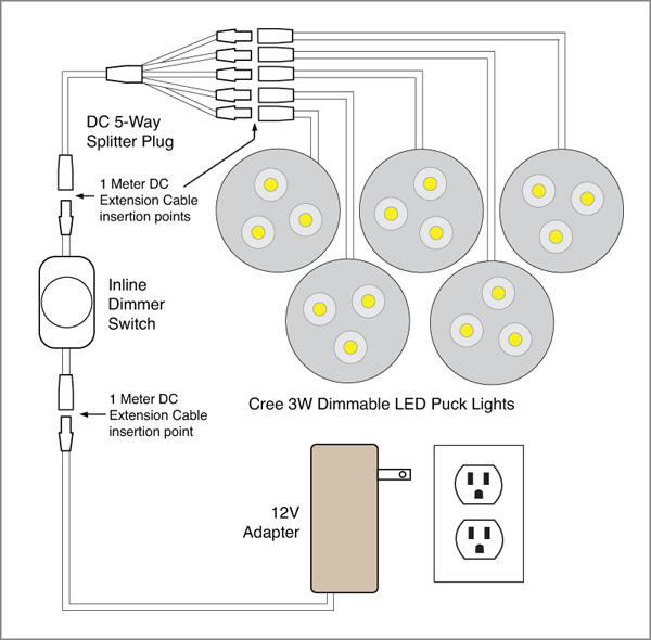 Dimmable led wiring auto electrical wiring diagram 88light cree 3 watt dimmable led puck light wiring diagrams rh 88light com dimmable led wiring asfbconference2016 Images