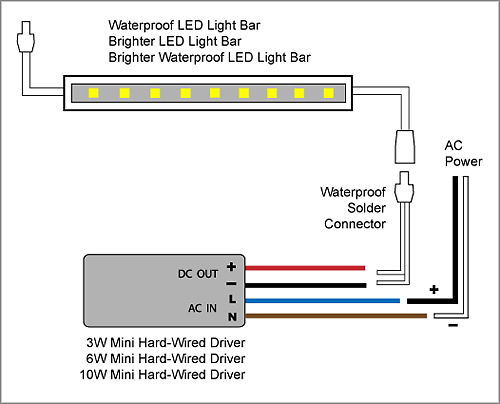 88Light - LED Light Bar to Adapter and Driver wiring diagrams88Light