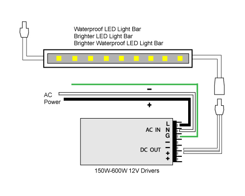 waterproof2c 88light led light bar to adapter and driver wiring diagrams led lights wiring diagram at readyjetset.co