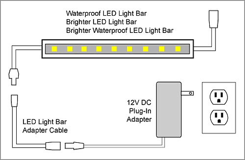 waterproof2d wiring led light bar readingrat net wiring diagram led lights for a trailer at bakdesigns.co