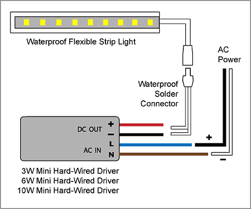 waterproof3a 88light waterproof led strip light to driver and adapter wiring led driver wiring diagram at webbmarketing.co