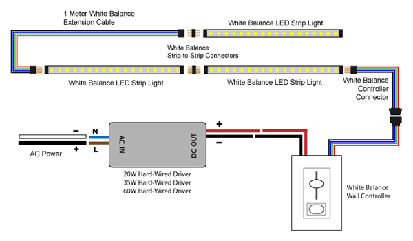 88light white balance led strip lighting wiring diagrams rh 88light com led strip light wiring diagram pdf led strip light dimmer circuit